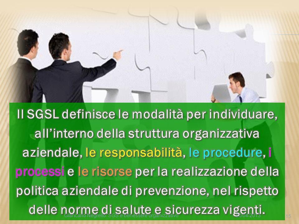 20/04/2013Giancarlo Negrello: SGS e benessere organizzativo 15
