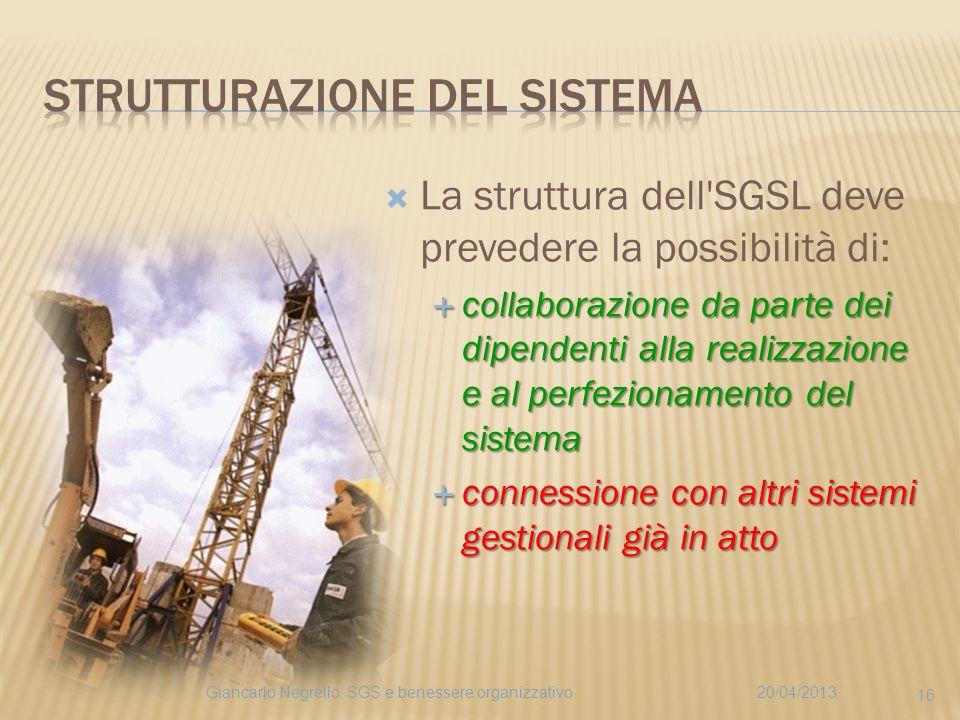 La struttura dell'SGSL deve prevedere la possibilità di: collaborazione da parte dei dipendenti alla realizzazione e al perfezionamento del sistema co