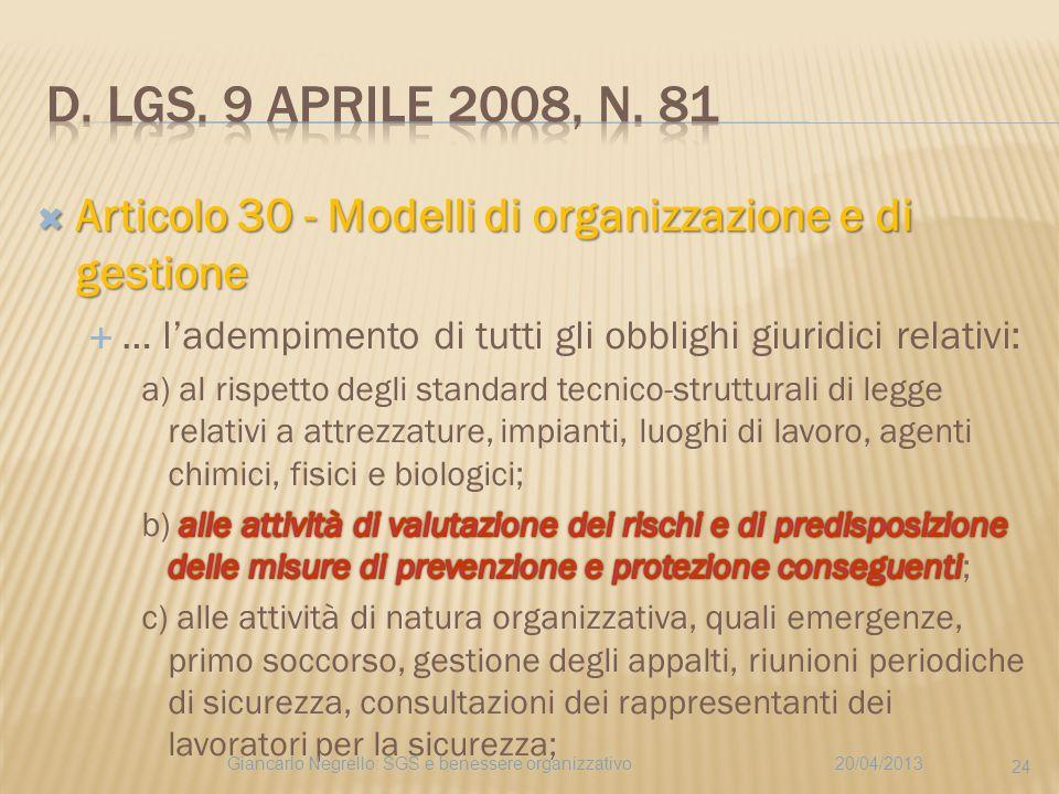 20/04/2013Giancarlo Negrello: SGS e benessere organizzativo 24