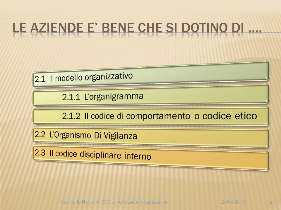 20/04/2013Giancarlo Negrello: SGS e benessere organizzativo 30