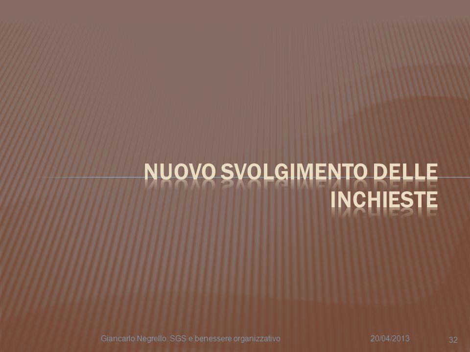 20/04/2013Giancarlo Negrello: SGS e benessere organizzativo 32