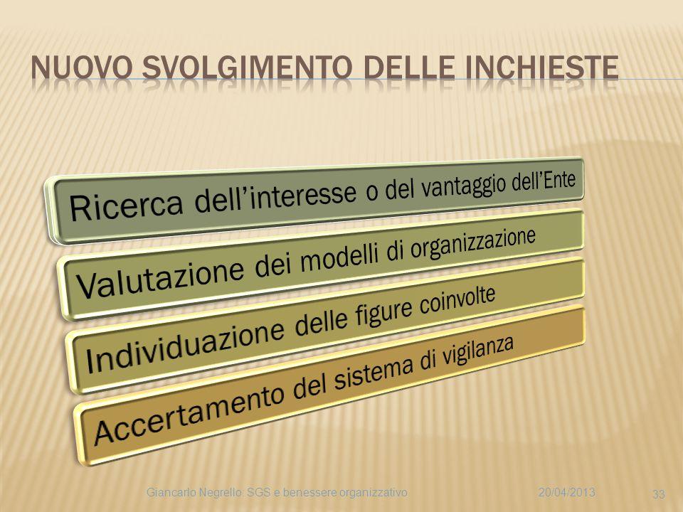20/04/2013Giancarlo Negrello: SGS e benessere organizzativo 33