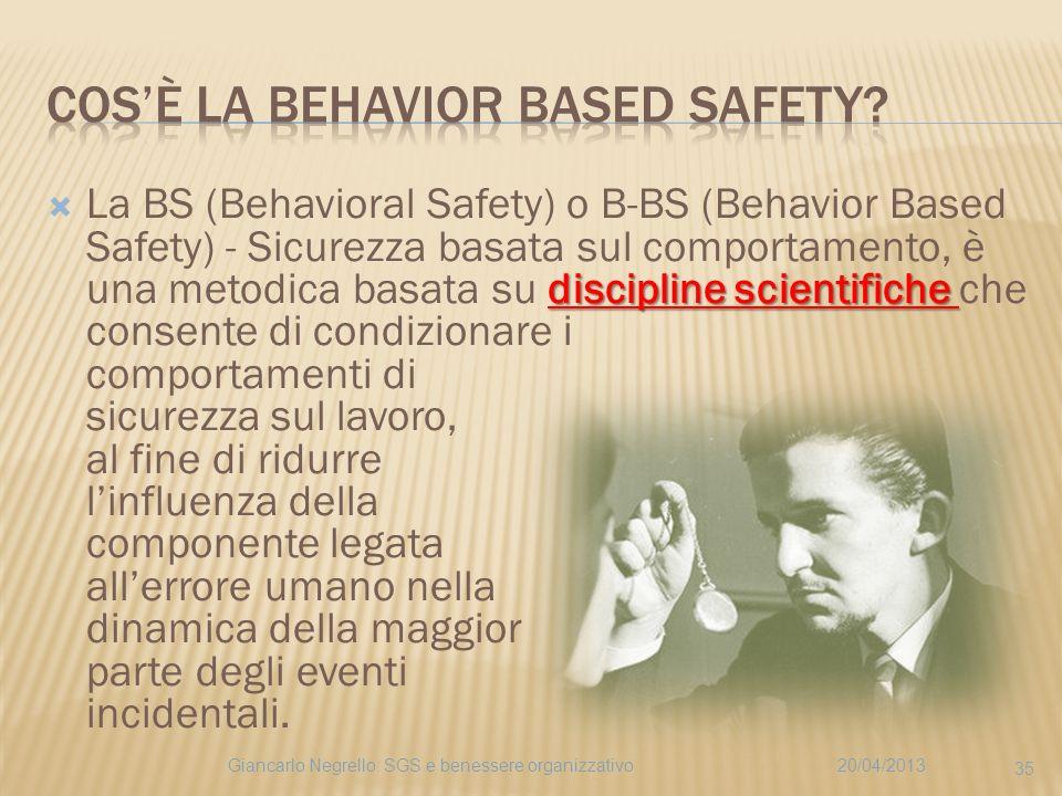 discipline scientifiche La BS (Behavioral Safety) o B-BS (Behavior Based Safety) - Sicurezza basata sul comportamento, è una metodica basata su discip