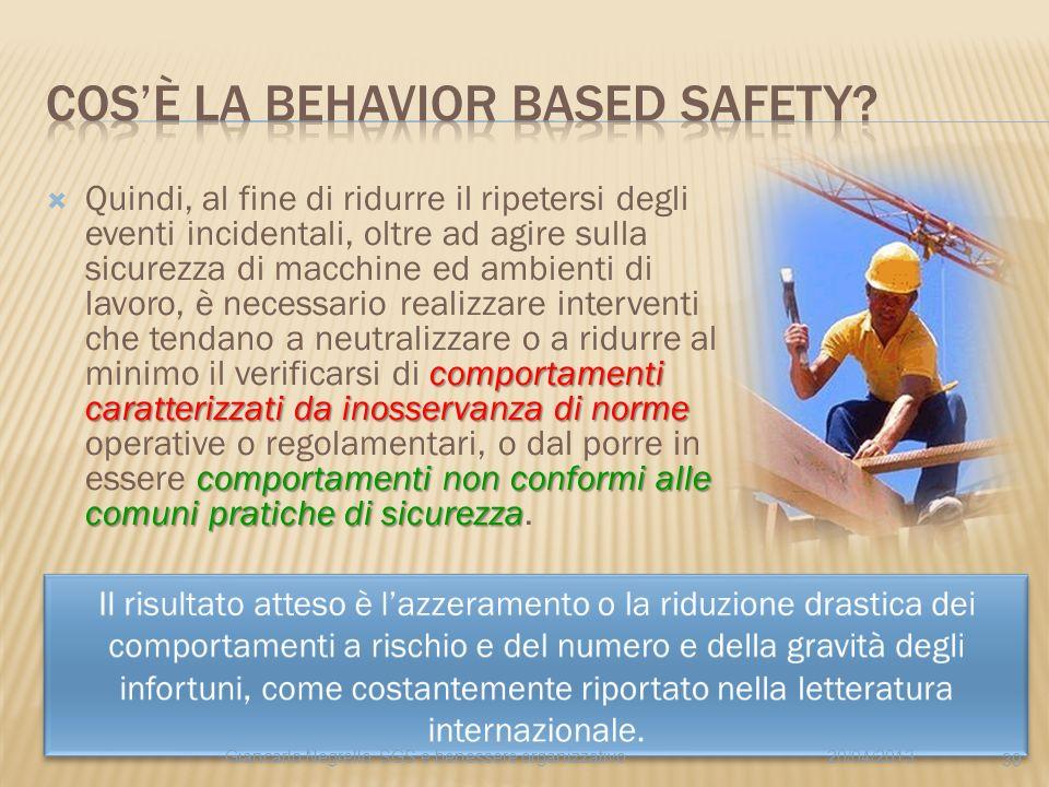 comportamenti caratterizzati da inosservanza di norme comportamenti non conformi alle comuni pratiche di sicurezza Quindi, al fine di ridurre il ripet