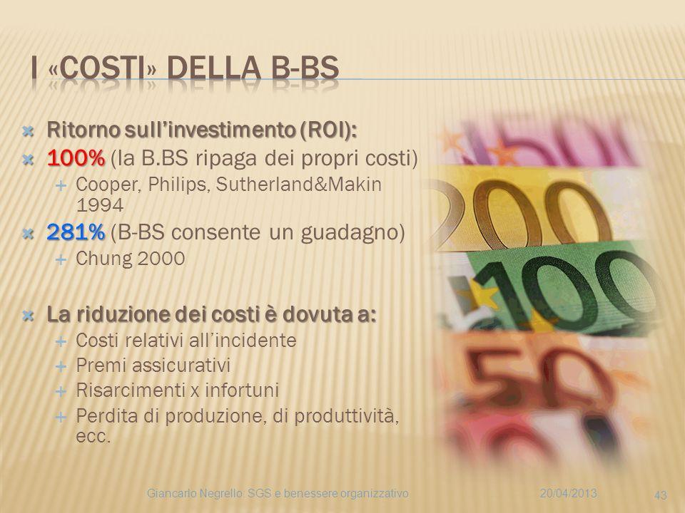 Ritorno sullinvestimento (ROI): Ritorno sullinvestimento (ROI): 100% 100% (la B.BS ripaga dei propri costi) Cooper, Philips, Sutherland&Makin 1994 281