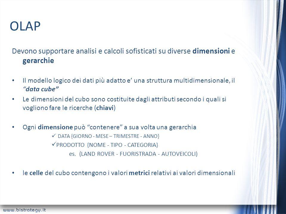 OLAP Devono supportare analisi e calcoli sofisticati su diverse dimensioni e gerarchie Il modello logico dei dati più adatto e una struttura multidime