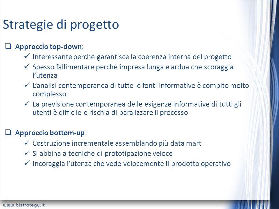 Strategie di progetto Approccio top-down: Interessante perché garantisce la coerenza interna del progetto Spesso fallimentare perché impresa lunga e a