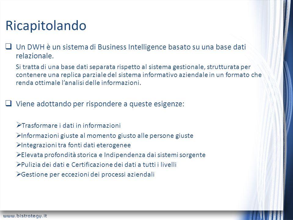 Ricapitolando Un DWH è un sistema di Business Intelligence basato su una base dati relazionale. Si tratta di una base dati separata rispetto al sistem