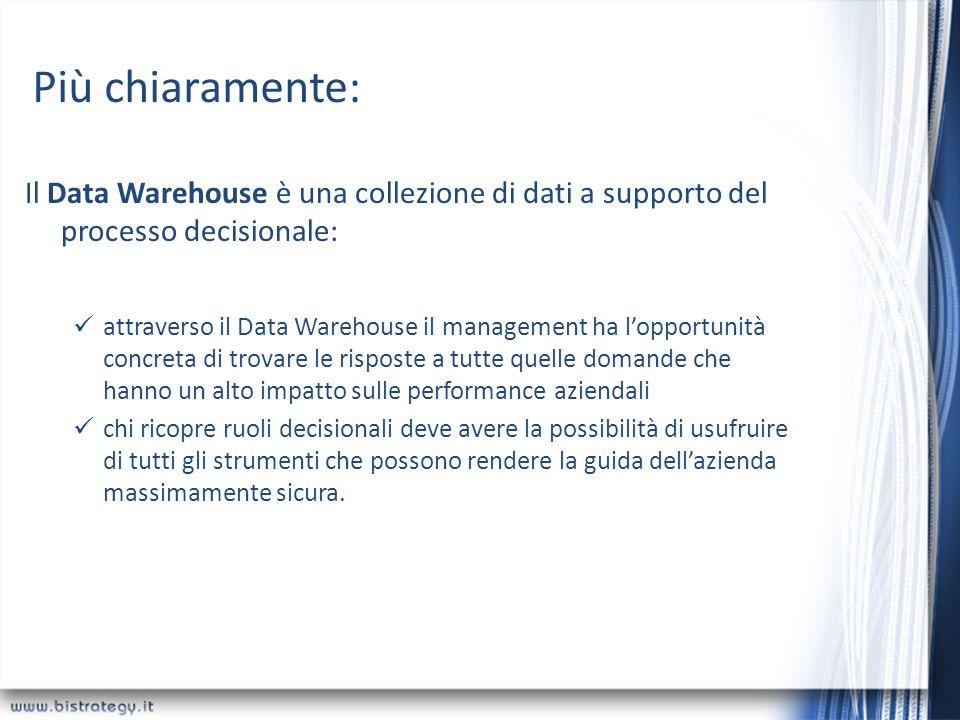 Più chiaramente: Il Data Warehouse è una collezione di dati a supporto del processo decisionale: attraverso il Data Warehouse il management ha lopport