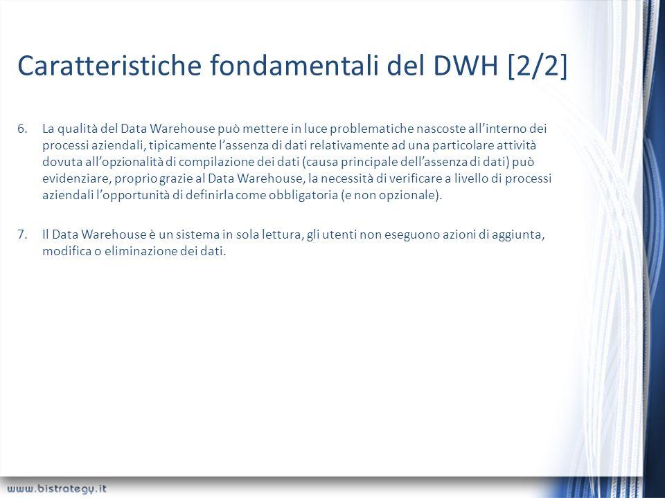Caratteristiche fondamentali del DWH [2/2] 6.La qualità del Data Warehouse può mettere in luce problematiche nascoste allinterno dei processi aziendal