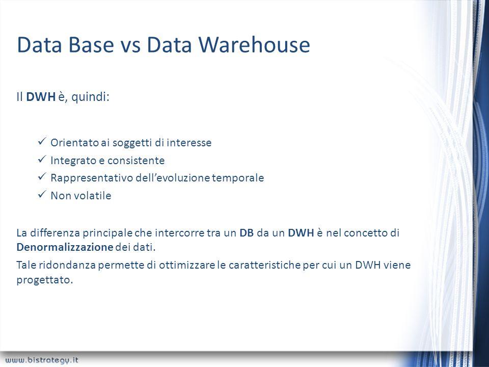 Data Base vs Data Warehouse Il DWH è, quindi: Orientato ai soggetti di interesse Integrato e consistente Rappresentativo dellevoluzione temporale Non