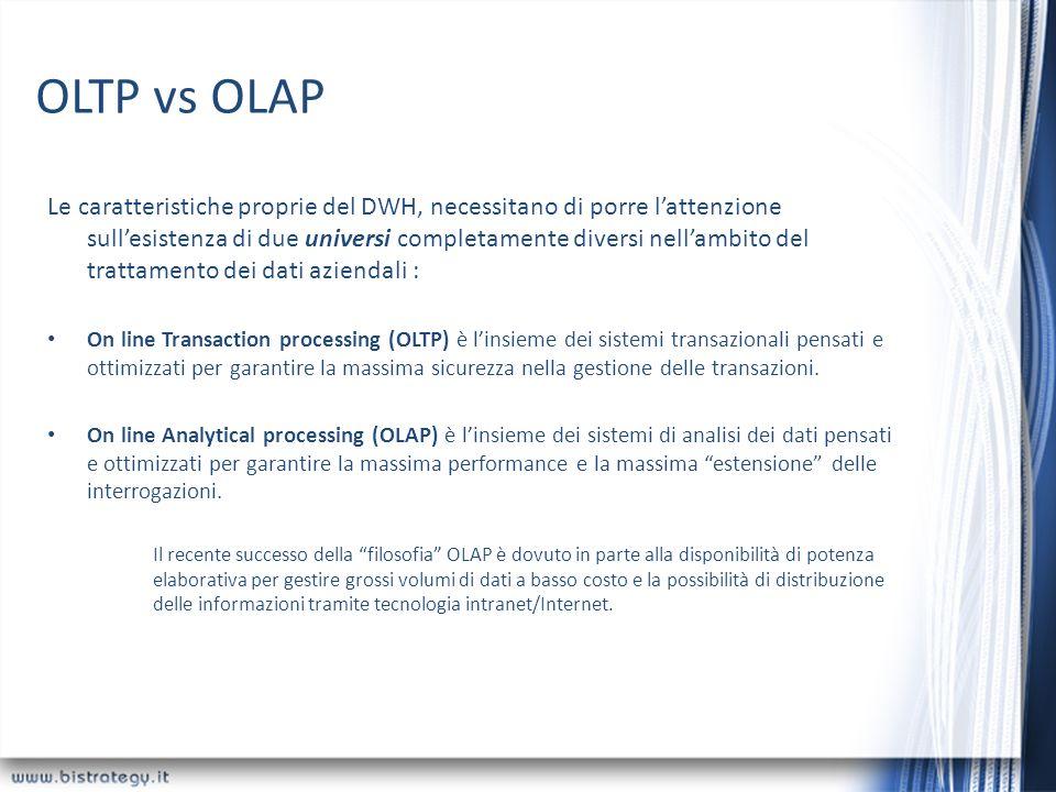 OLTP vs OLAP Le caratteristiche proprie del DWH, necessitano di porre lattenzione sullesistenza di due universi completamente diversi nellambito del t