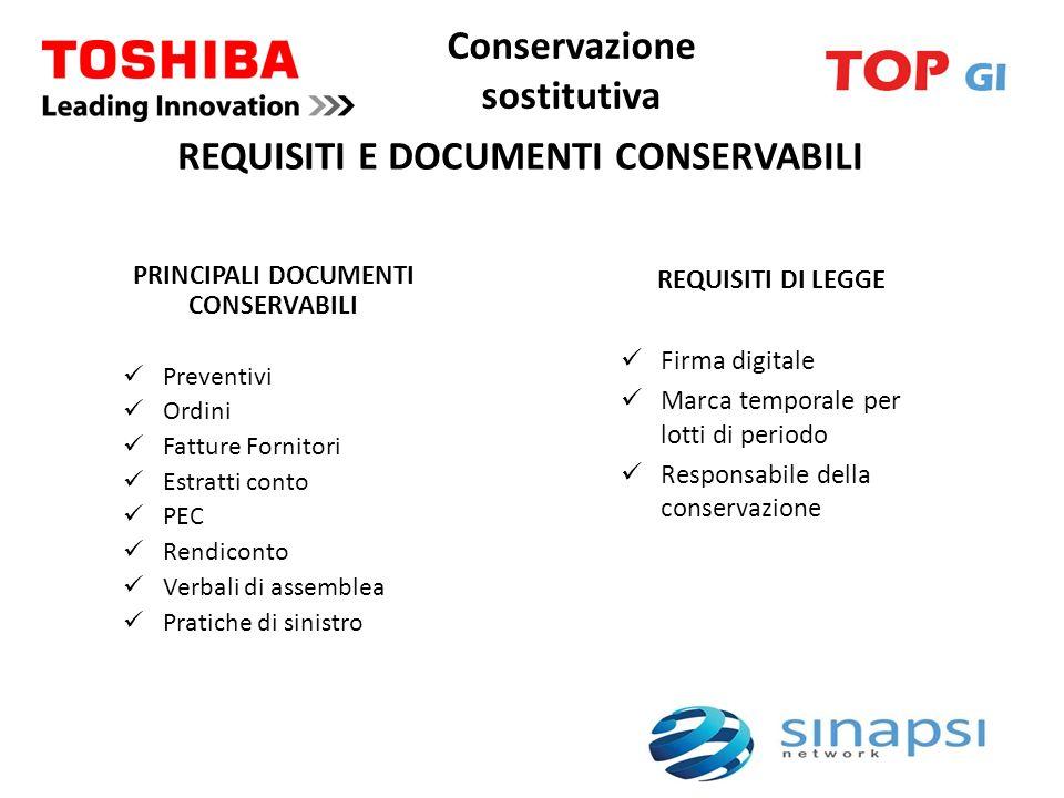 REQUISITI E DOCUMENTI CONSERVABILI REQUISITI DI LEGGE Firma digitale Marca temporale per lotti di periodo Responsabile della conservazione Conservazio