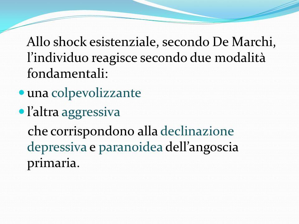 Allo shock esistenziale, secondo De Marchi, lindividuo reagisce secondo due modalità fondamentali: una colpevolizzante laltra aggressiva che corrispondono alla declinazione depressiva e paranoidea dellangoscia primaria.