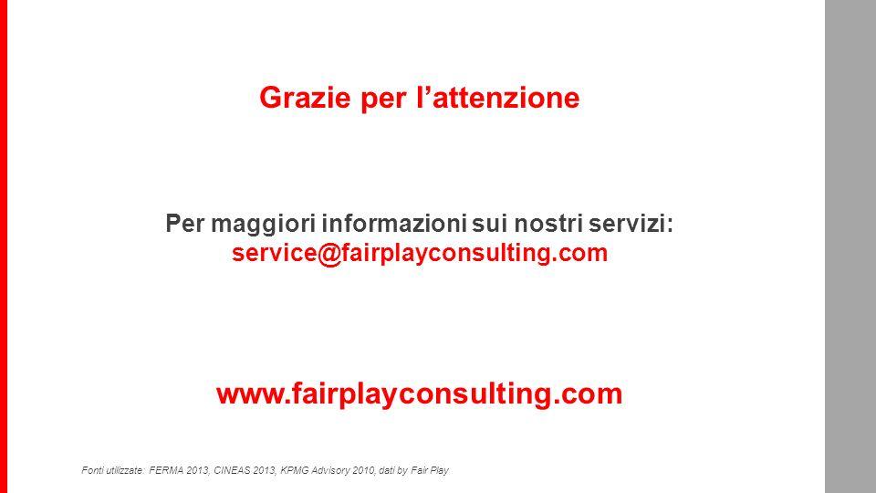 Grazie per lattenzione Per maggiori informazioni sui nostri servizi: service@fairplayconsulting.com www.fairplayconsulting.com Fonti utilizzate: FERMA 2013, CINEAS 2013, KPMG Advisory 2010, dati by Fair Play