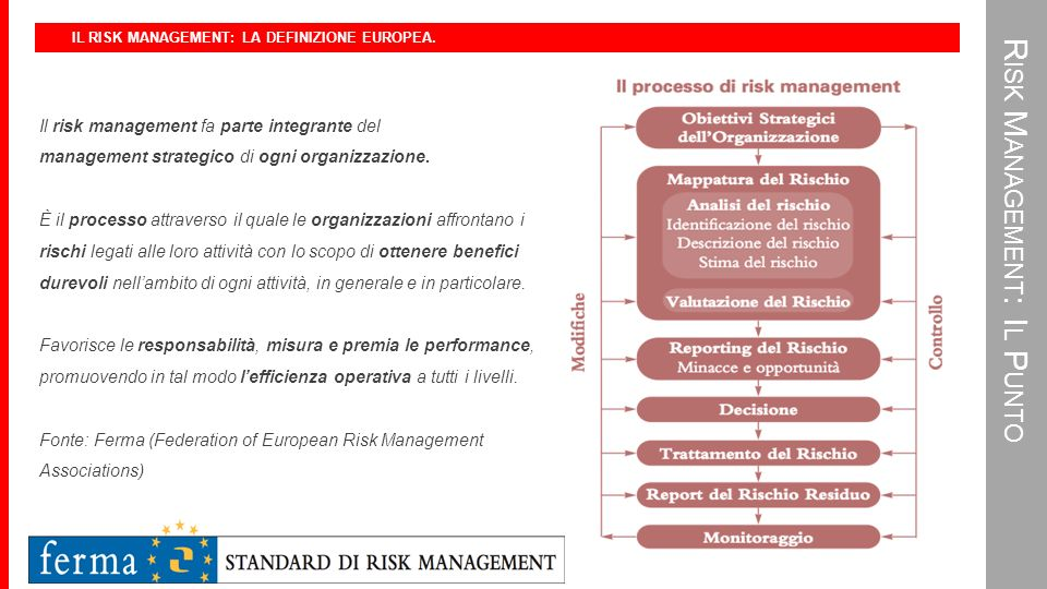 IL RISK MANAGEMENT: LA DEFINIZIONE EUROPEA. R ISK M ANAGEMENT : I L P UNTO Il risk management fa parte integrante del management strategico di ogni or