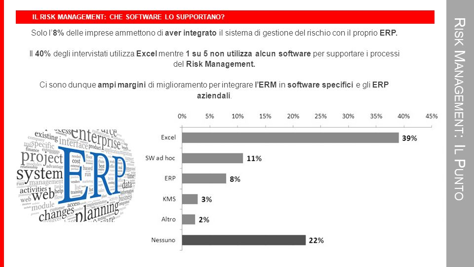 IL RISK MANAGEMENT: CHE SOFTWARE LO SUPPORTANO.