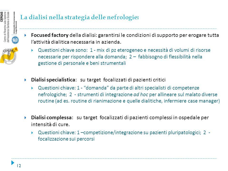 CUSAS La dialisi nella strategia delle nefrologie: Focused factory della dialisi: garantirsi le condizioni di supporto per erogare tutta lattività dialitica necessaria in azienda.