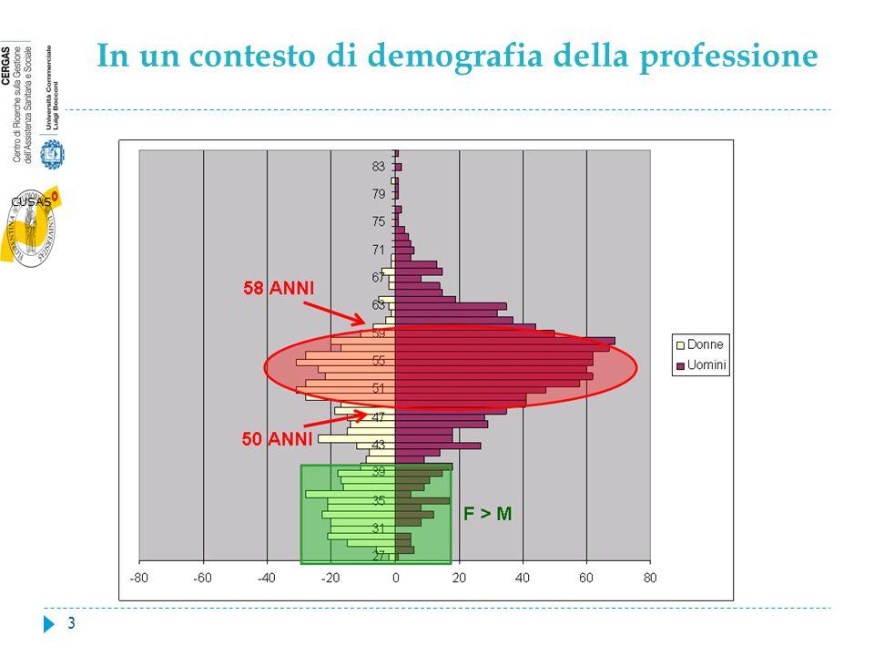 CUSAS In un contesto di demografia della professione 3