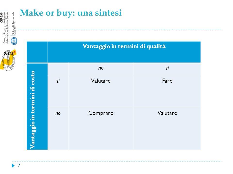 CUSAS Make or buy: una sintesi 7 Vantaggio in termini di qualità Vantaggio in termini di costo nosi ValutareFare noComprareValutare