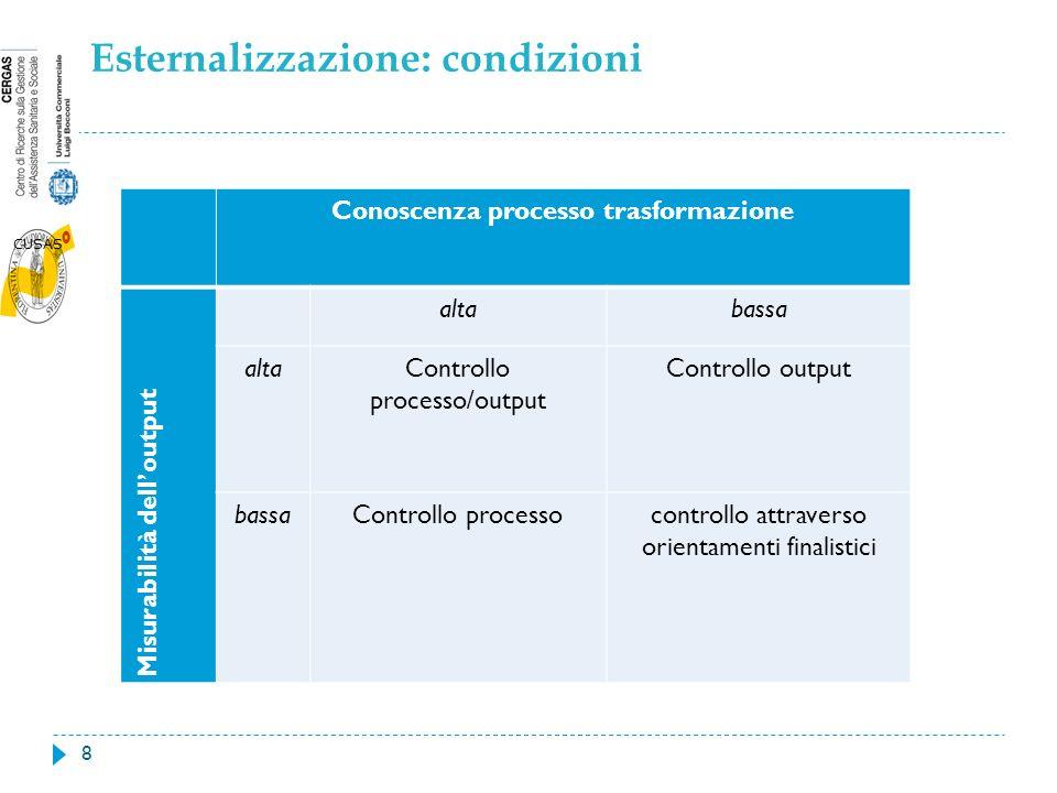 CUSAS Esternalizzazione: condizioni 8 Conoscenza processo trasformazione Misurabilità delloutput altabassa altaControllo processo/output Controllo output bassaControllo processocontrollo attraverso orientamenti finalistici