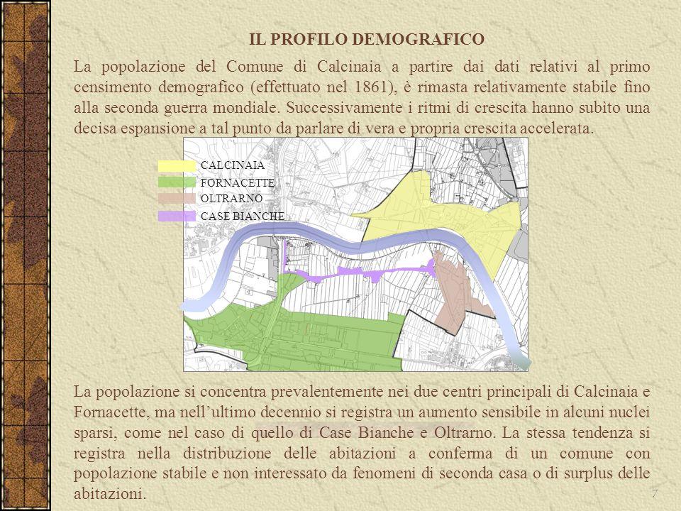 IL PROFILO DEMOGRAFICO 7 La popolazione del Comune di Calcinaia a partire dai dati relativi al primo censimento demografico (effettuato nel 1861), è r