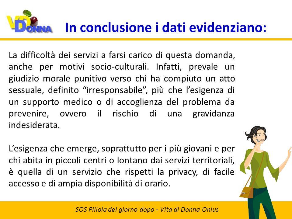 In conclusione i dati evidenziano: SOS Pillola del giorno dopo - Vita di Donna Onlus La difficoltà dei servizi a farsi carico di questa domanda, anche per motivi socio-culturali.