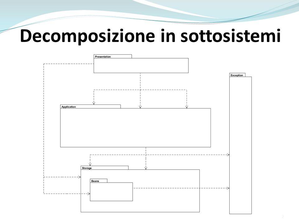 3 1) Presentation 2) Application 3) Storage (comprende Beans) Infine troviamo Exception La decomposizione prevista per il sistema è composta da tre layer: