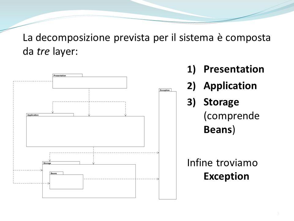 PRIMA VERSIONE Application (così come Presentation) presentava inizialmente una suddivisione su due livelli Team Accessi Team ManagementTeam Comunicazioni Nel primo livello trovavamo 3 macro Gestioni: o ricordavano la divisione nei vari team 4