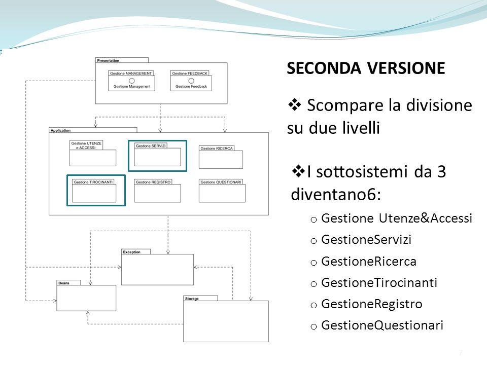 SECONDA VERSIONE Scompare la divisione su due livelli 7 I sottosistemi da 3 diventano6: o Gestione Utenze&Accessi o GestioneServizi o GestioneRicerca