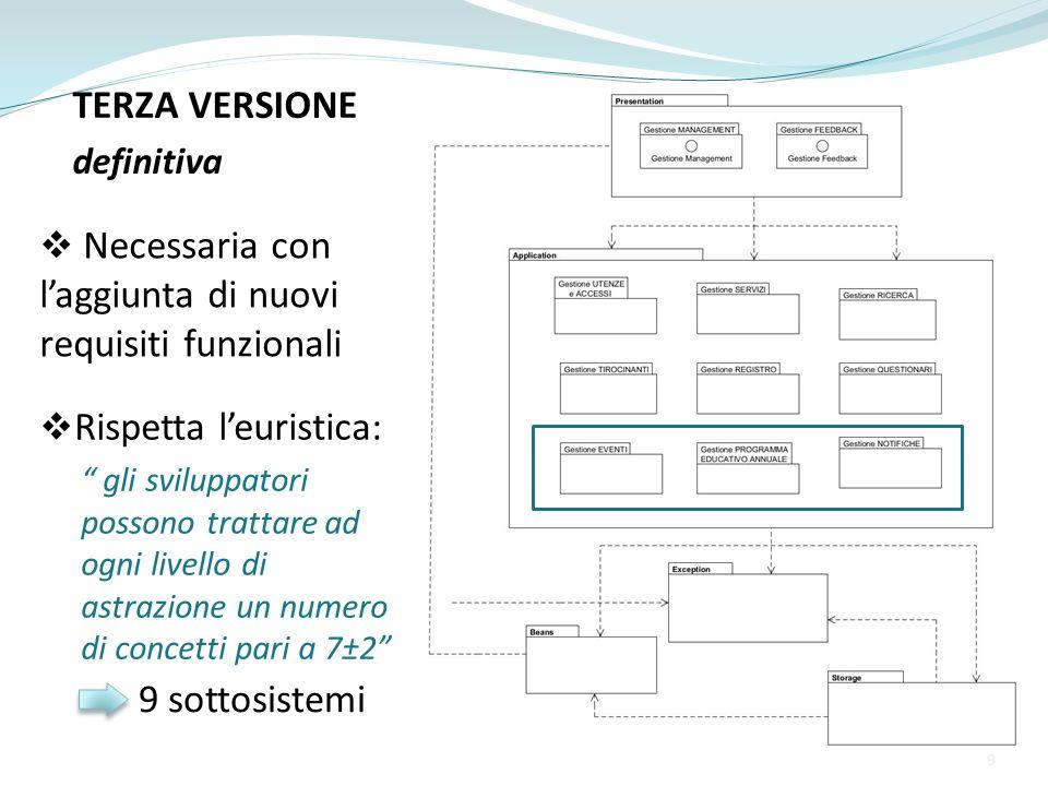 TERZA VERSIONE definitiva Necessaria con laggiunta di nuovi requisiti funzionali 9 sottosistemi 9 Rispetta leuristica: gli sviluppatori possono tratta
