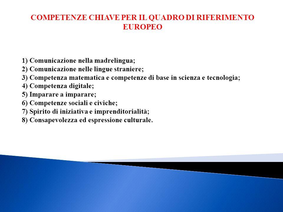 1) Comunicazione nella madrelingua; 2) Comunicazione nelle lingue straniere; 3) Competenza matematica e competenze di base in scienza e tecnologia; 4)