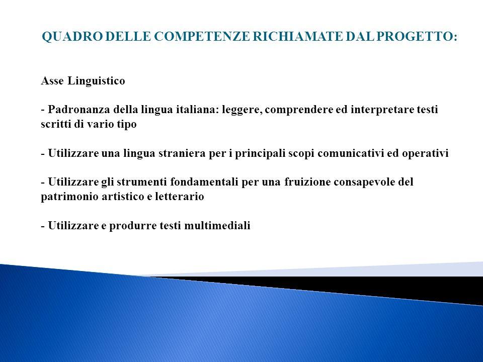 QUADRO DELLE COMPETENZE RICHIAMATE DAL PROGETTO: Asse Linguistico - Padronanza della lingua italiana: leggere, comprendere ed interpretare testi scrit