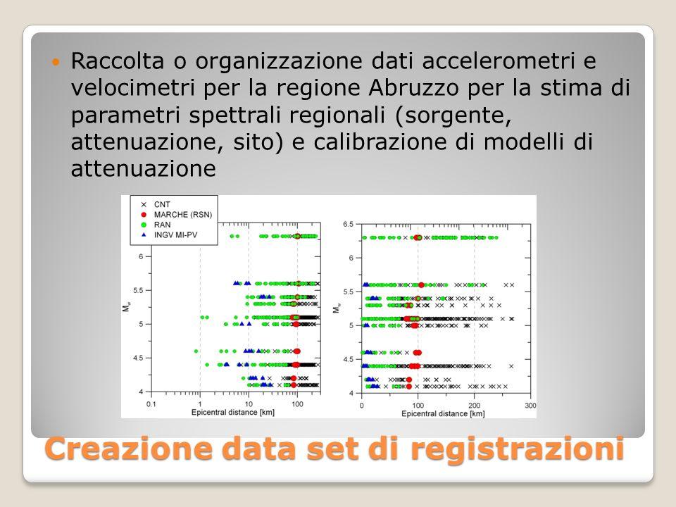 Creazione data set di registrazioni Raccolta o organizzazione dati accelerometri e velocimetri per la regione Abruzzo per la stima di parametri spettr