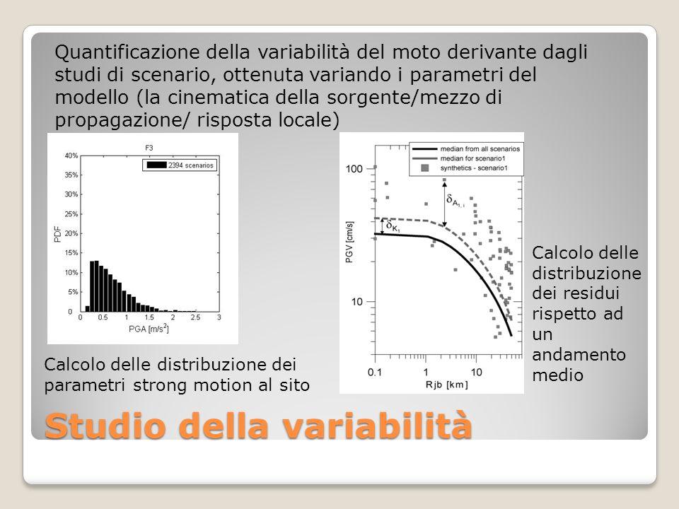 Studio della variabilità Quantificazione della variabilità del moto derivante dagli studi di scenario, ottenuta variando i parametri del modello (la c