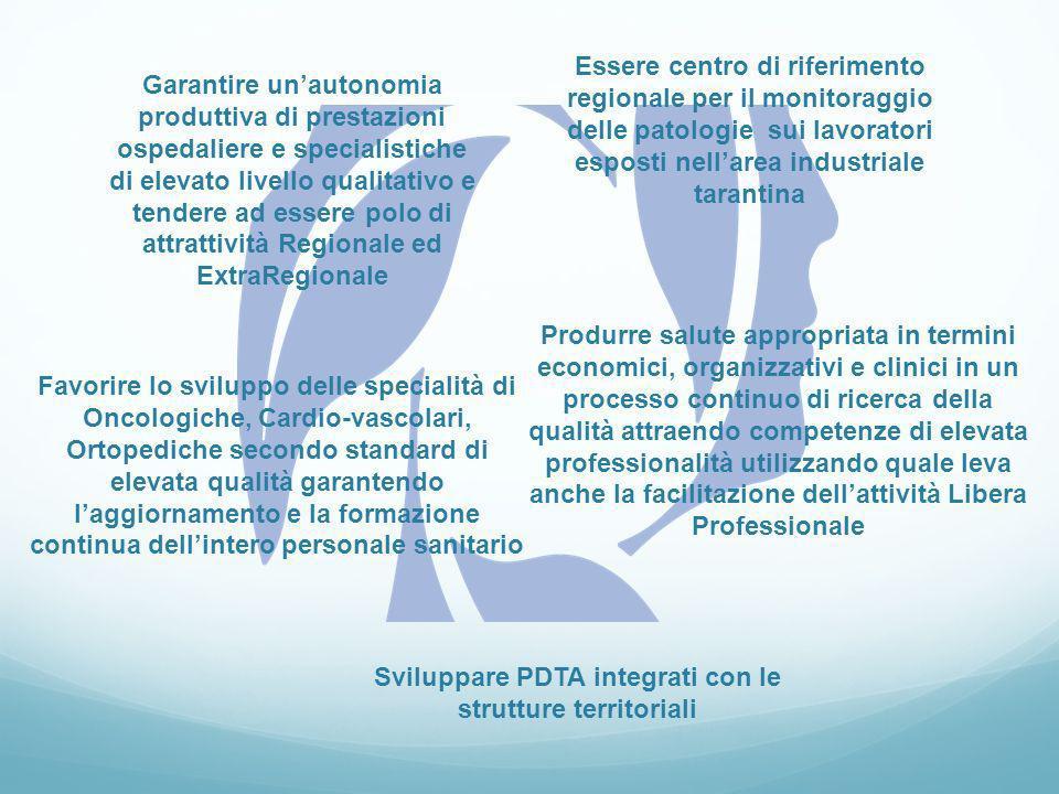 Garantire unautonomia produttiva di prestazioni ospedaliere e specialistiche di elevato livello qualitativo e tendere ad essere polo di attrattività R