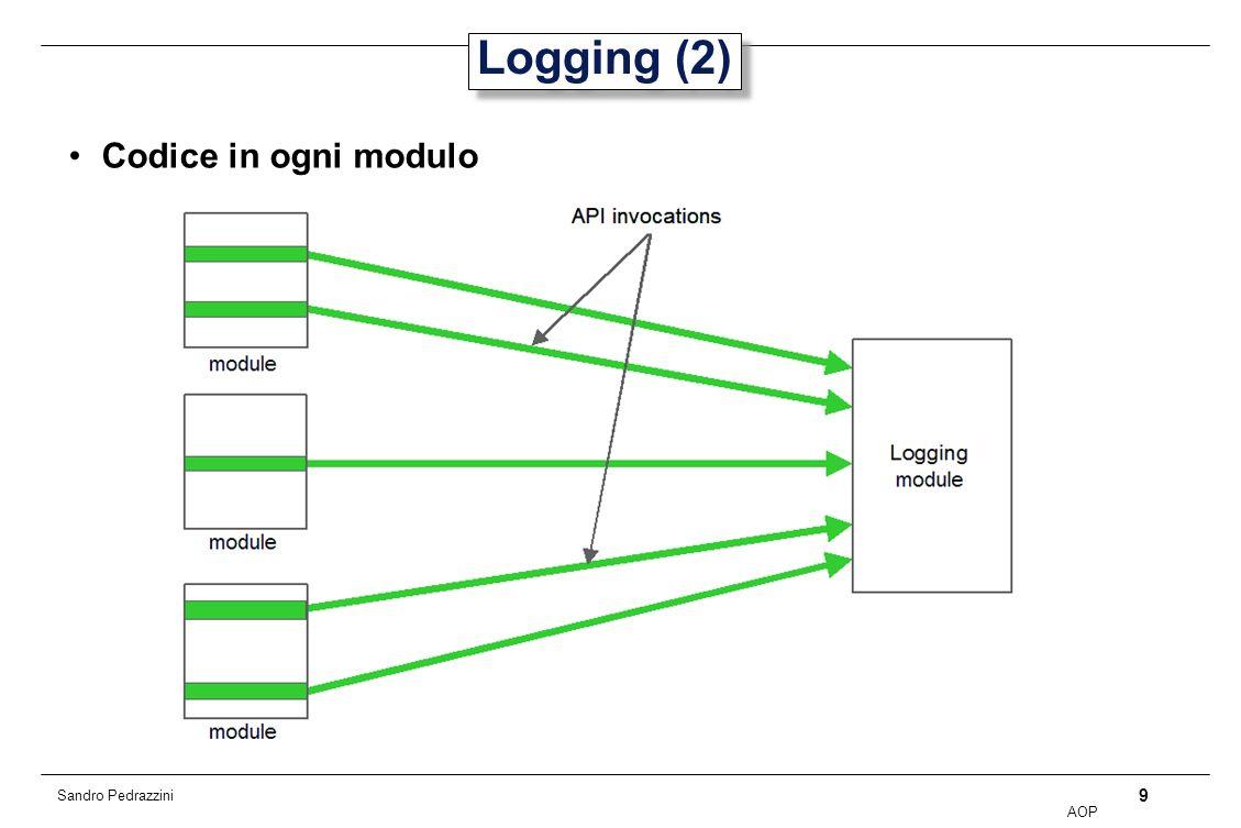 30 AOP Sandro Pedrazzini Modulo di bind Guice utilizza un modulo per specificare i vari binding public class NotOnWeekendsModule extends AbstractModule { protected void configure() { bindInterceptor(Matchers.any(), Matchers.annotatedWith(NotOnWeekends.class), new WeekendBlocker()); bind(ITransactionLog.class).