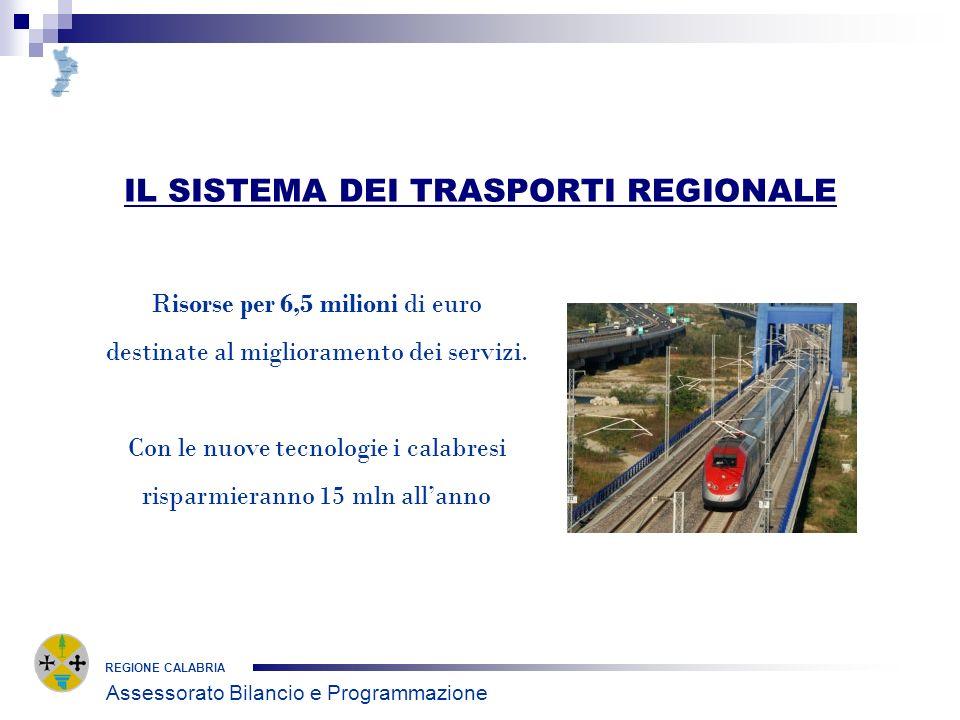 IL SISTEMA DEI TRASPORTI REGIONALE REGIONE CALABRIA Risorse per 6,5 milioni di euro destinate al miglioramento dei servizi.
