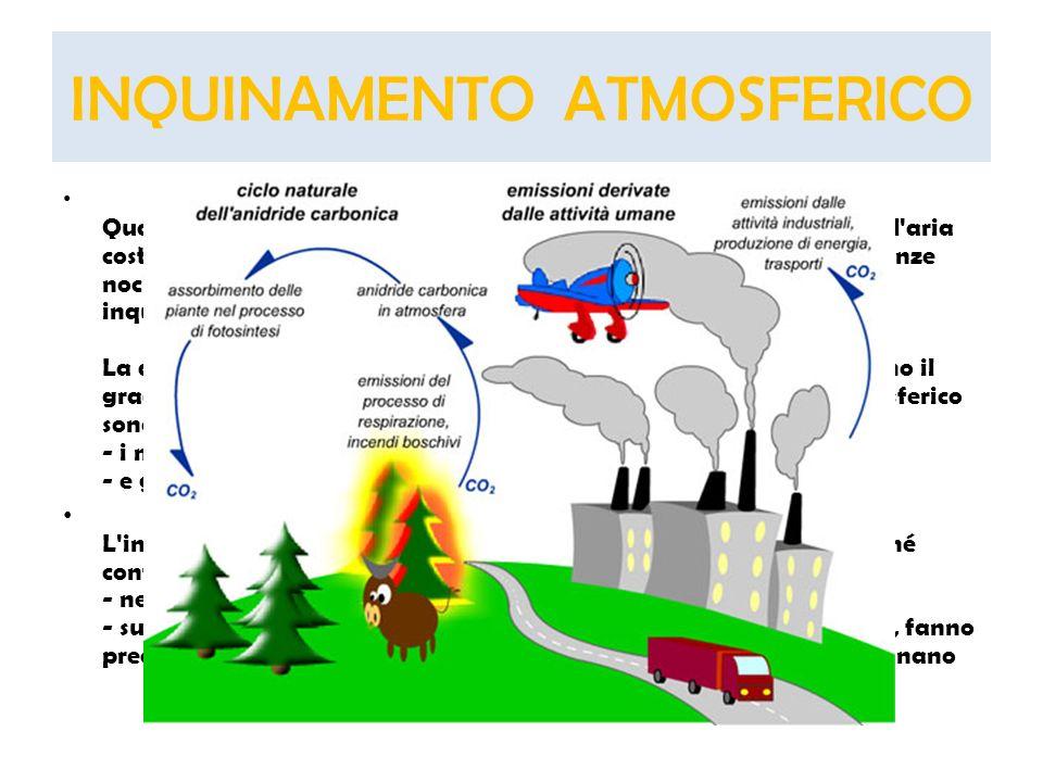 INQUINAMENTO DEL TERRENO L inquinamento del suolo, delle acque, dell atmosfera e tutti gli altri problemi ecologici sono strettamente connessi tra loro.