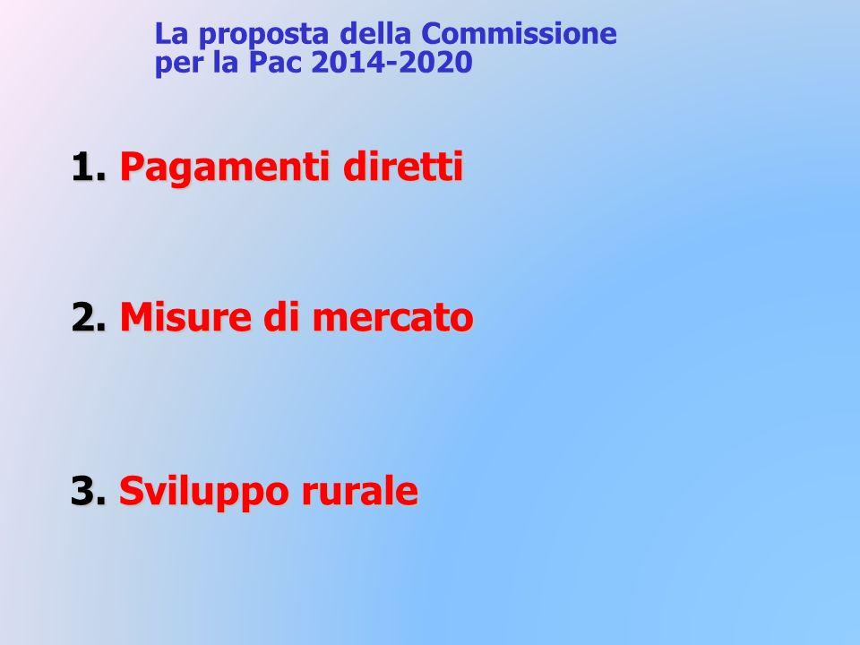 La proposta della Commissione per la Pac 2014-2020 1.