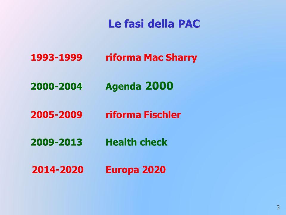 3 Le fasi della PAC 1993-1999riforma Mac Sharry 2000-2004Agenda 2000 2005-2009 riforma Fischler 2009-2013 Health check 2014-2020Europa 2020