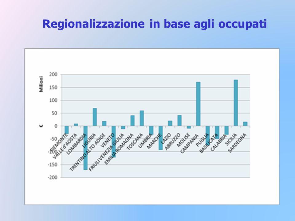 Regionalizzazione in base agli occupati