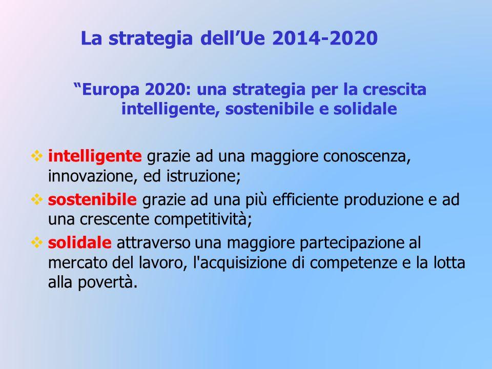 La strategia dellUe 2014-2020 Europa 2020: una strategia per la crescita intelligente, sostenibile e solidale intelligente grazie ad una maggiore conoscenza, innovazione, ed istruzione; sostenibile grazie ad una più efficiente produzione e ad una crescente competitività; solidale attraverso una maggiore partecipazione al mercato del lavoro, l acquisizione di competenze e la lotta alla povertà.