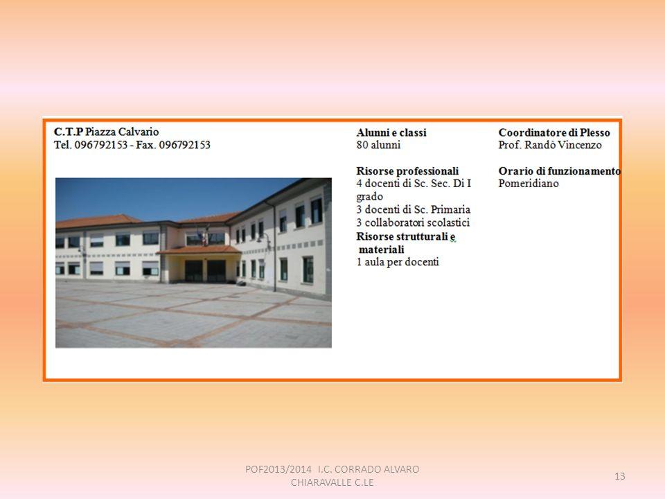 POF2013/2014 I.C. CORRADO ALVARO CHIARAVALLE C.LE 13
