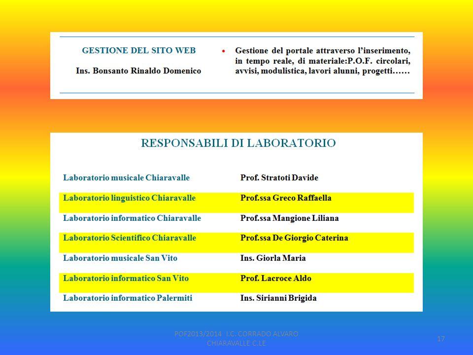 POF2013/2014 I.C. CORRADO ALVARO CHIARAVALLE C.LE 17
