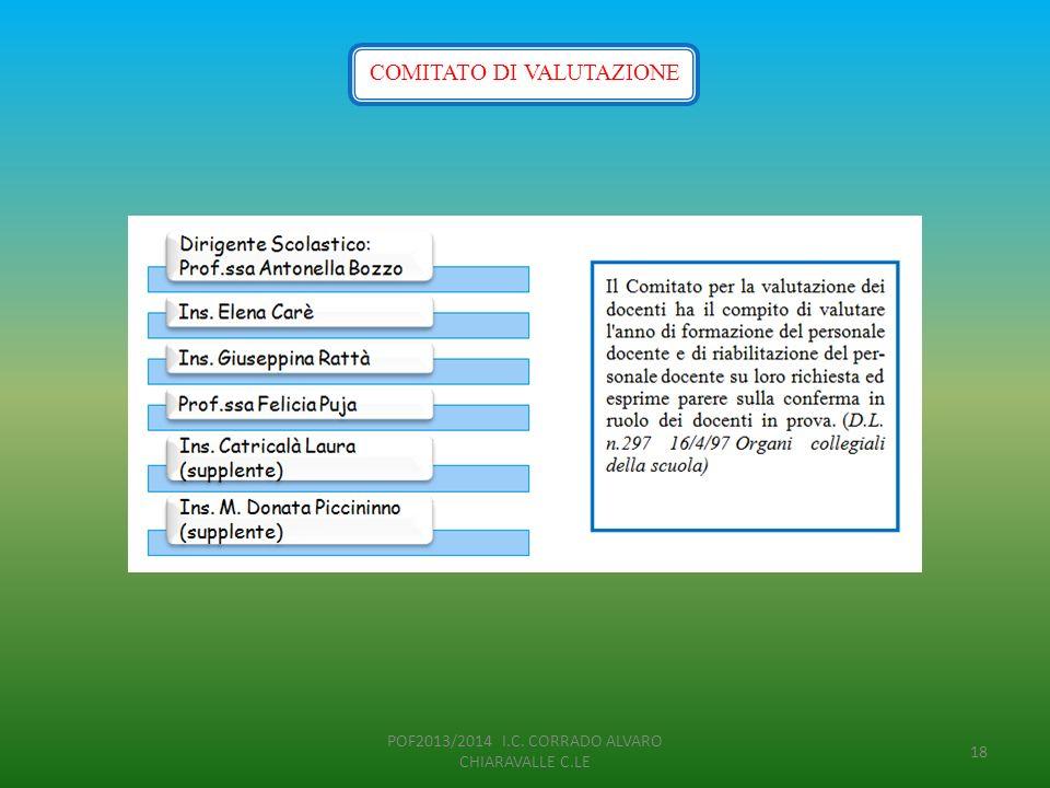 POF2013/2014 I.C. CORRADO ALVARO CHIARAVALLE C.LE 18 COMITATO DI VALUTAZIONE