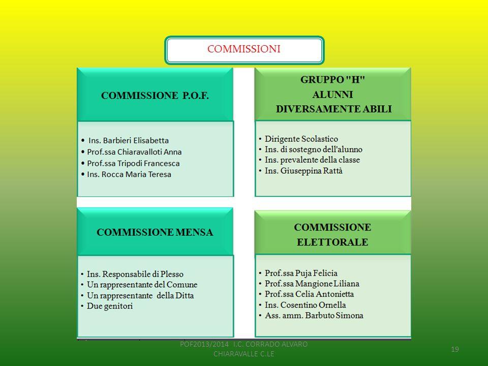 COMMISSIONI POF2013/2014 I.C. CORRADO ALVARO CHIARAVALLE C.LE 19