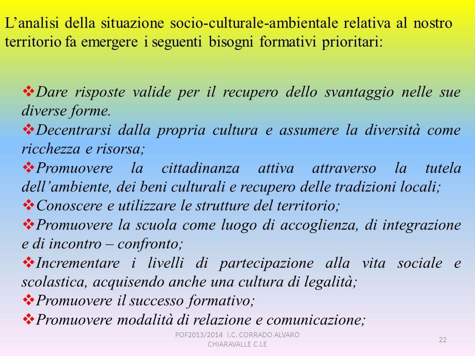 Lanalisi della situazione socio-culturale-ambientale relativa al nostro territorio fa emergere i seguenti bisogni formativi prioritari: Dare risposte