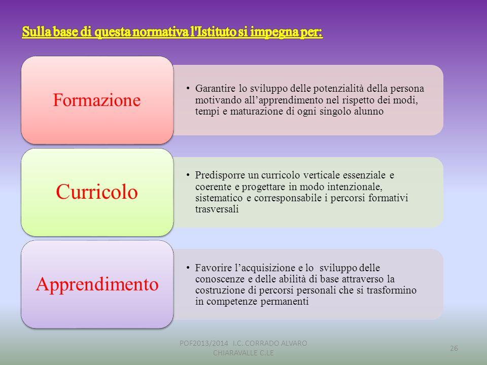 Garantire lo sviluppo delle potenzialità della persona motivando allapprendimento nel rispetto dei modi, tempi e maturazione di ogni singolo alunno Fo