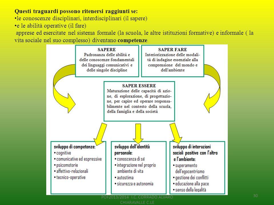 Questi traguardi possono ritenersi raggiunti se: le conoscenze disciplinari, interdisciplinari (il sapere) e le abilità operative (il fare) apprese ed